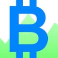 bitcoiner.live