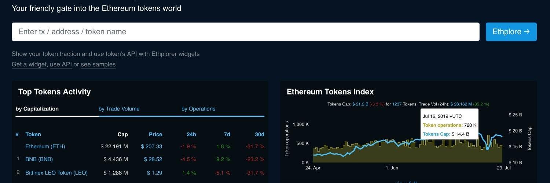 Ethplorer – Ethereum Tokens Monitor